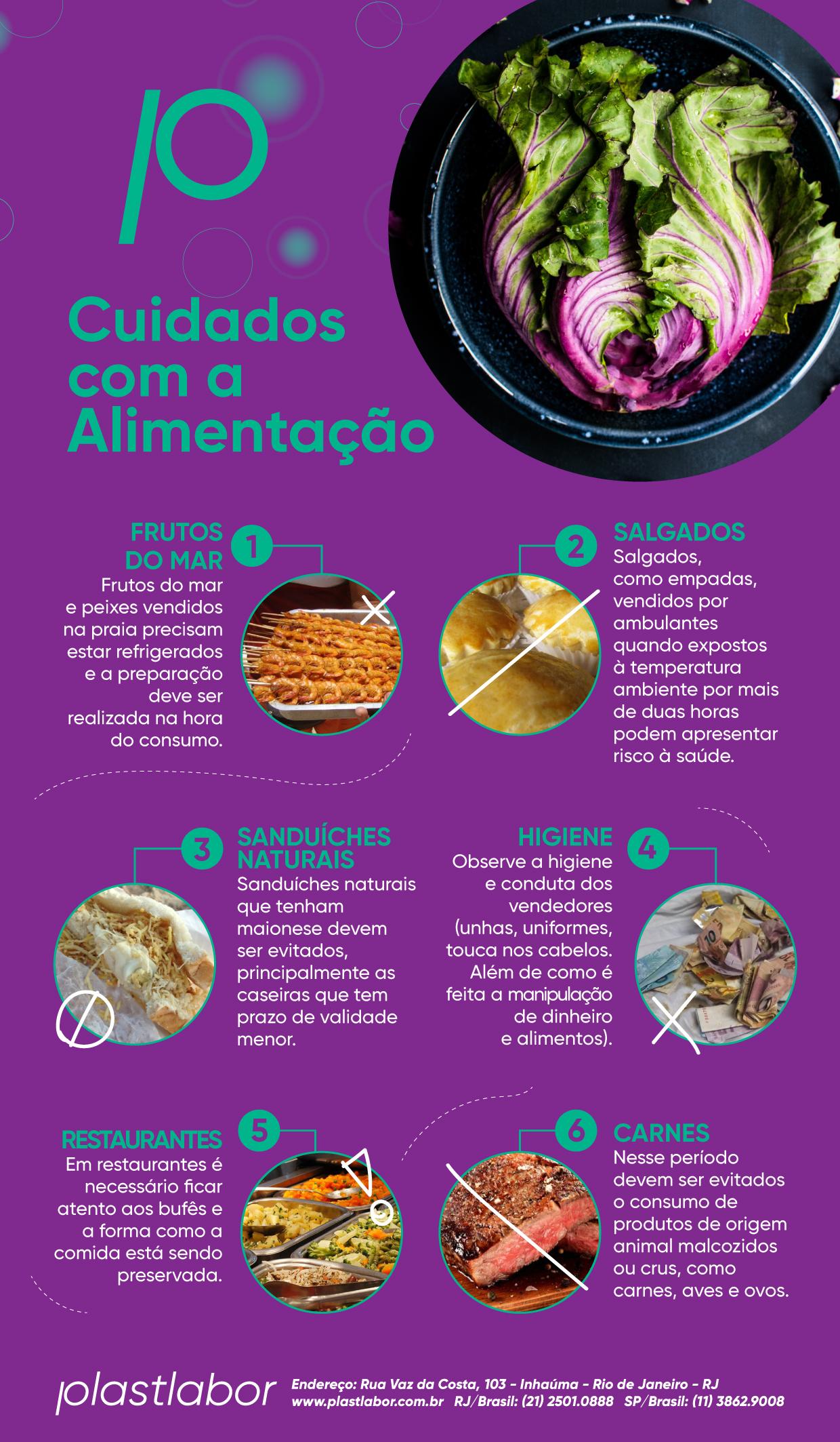 Infográfico Cuidados com a Alimentação